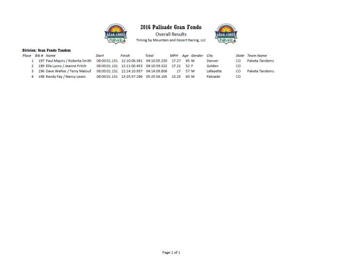 results5-16